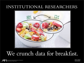 Institutional Research